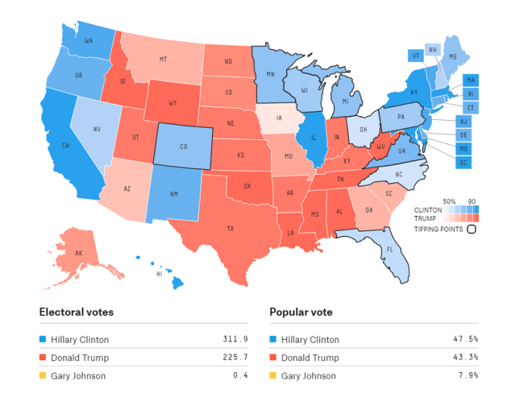 FiveThirtyEight Electoral Map for 2016 Election