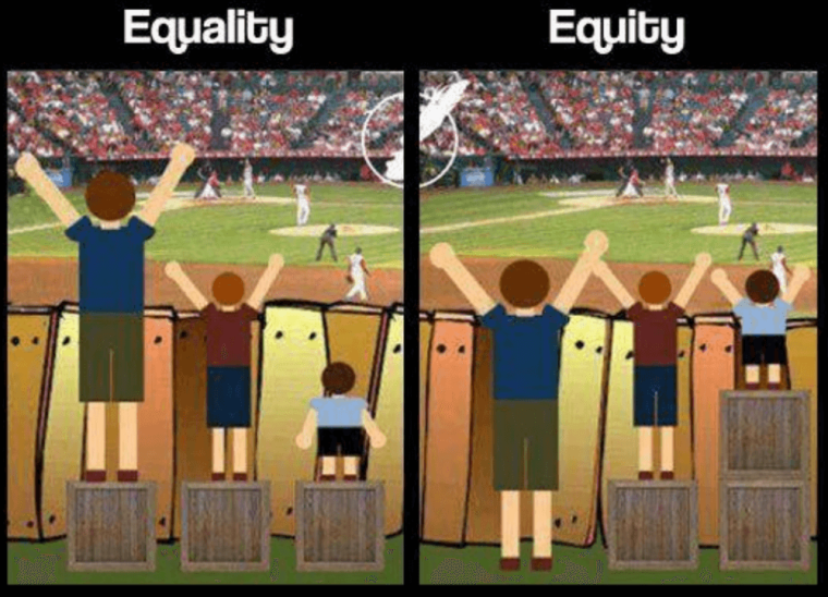 Equity versus equality