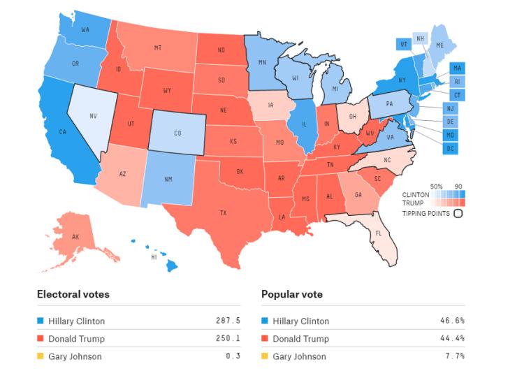 FiveThirtyEight Electoral Map