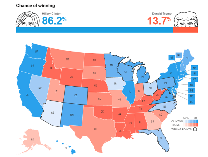 2016 Electoral College Map Projections: Is Trump Doomed? - The ...