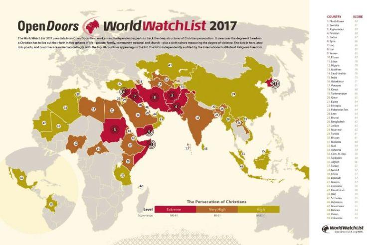 2017 World Watch List