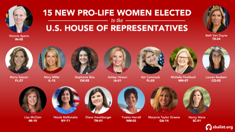 Connor Semelsberger and Ruth Moreno on Pro-Life Electoral Victories Show Wide Appeal Across America