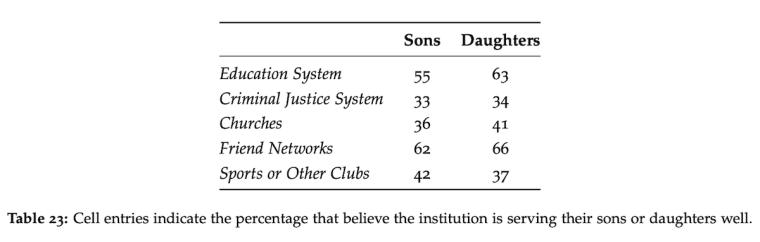 american family survey