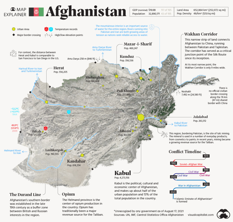 Map Explainer - Afghanistan