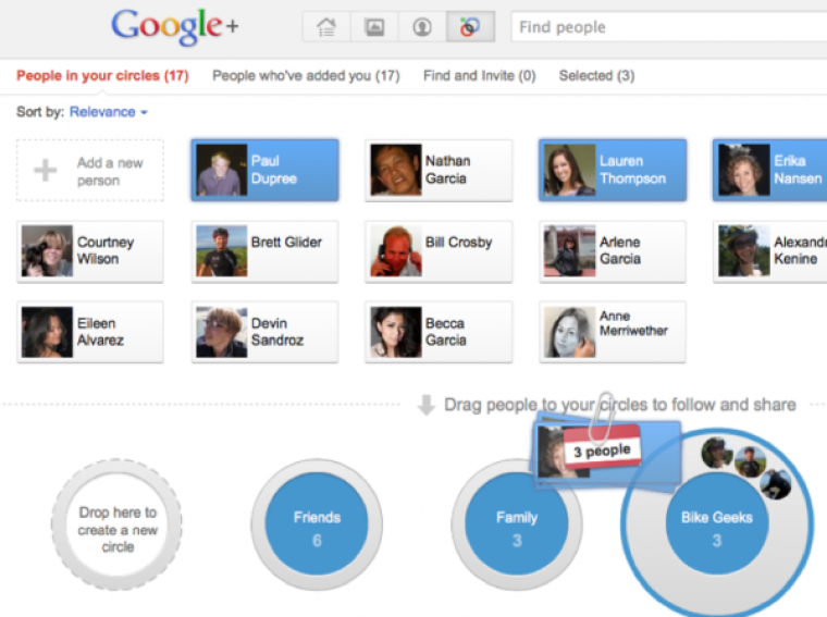 Google +Circles