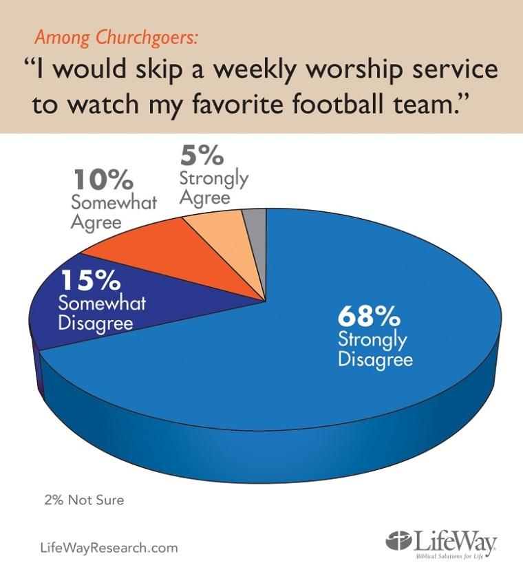 football survey
