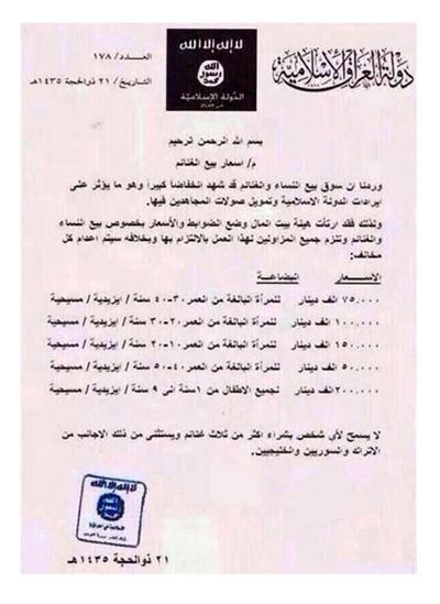 Islamic State Sex Slave List
