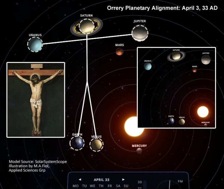Planetary Alignment Crucifix