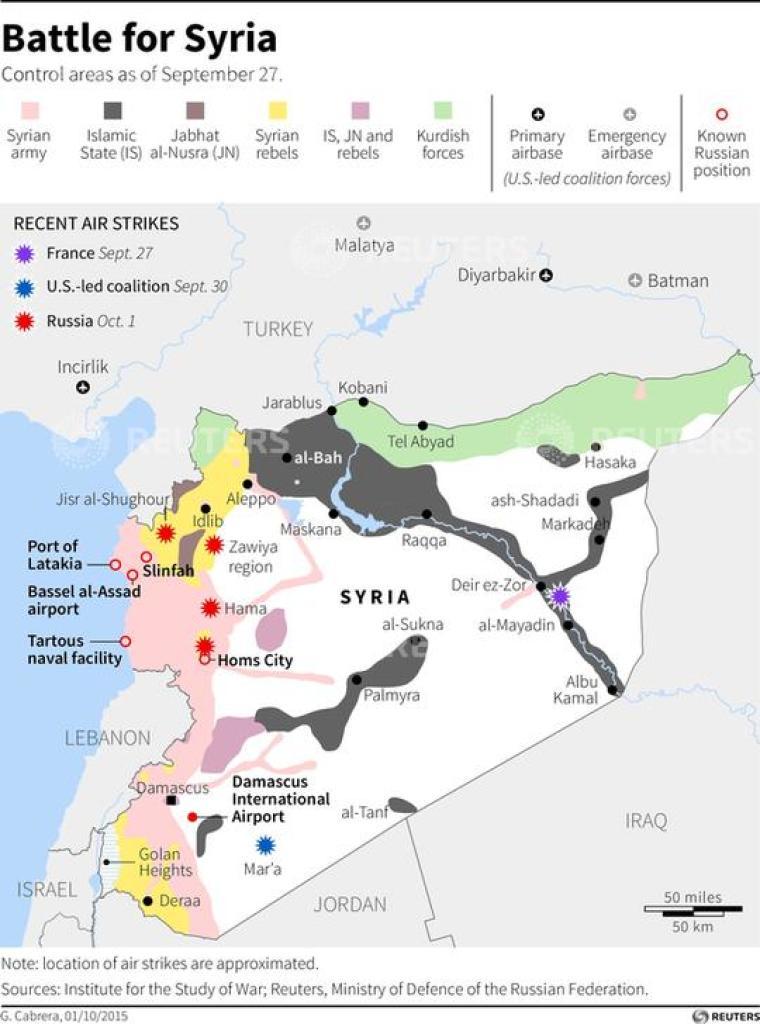 Battle over Syria