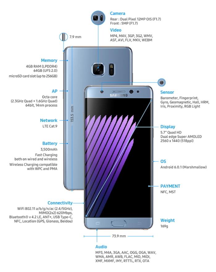 Samsung Galaxy Note 7 Bags 'World's Best Smartphone Display