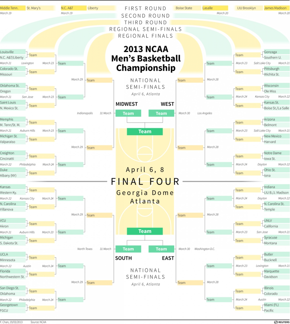 picture regarding Printable Ncaa Bracket With Times and Channels identified as NCAA 2013 Mens Basketball Match: Tv set Plan, Video game